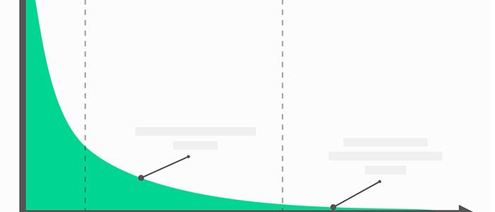 分析のイメージ