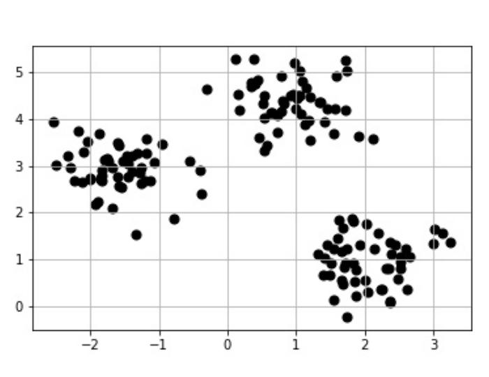 点在するデータ