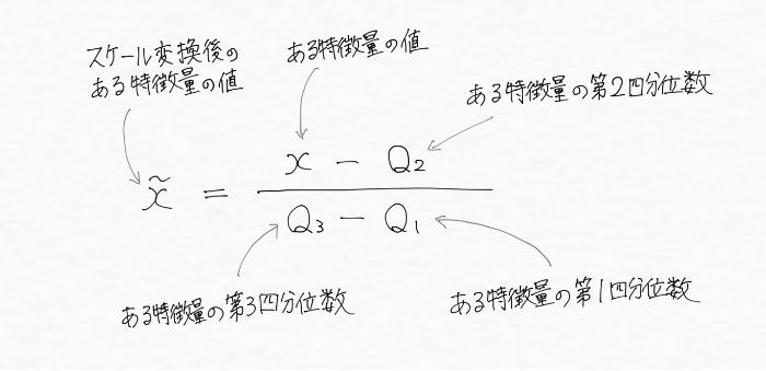 中央値や分位数でスケール変換をする数式