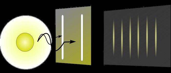 ダブルスリット実験のイメージ
