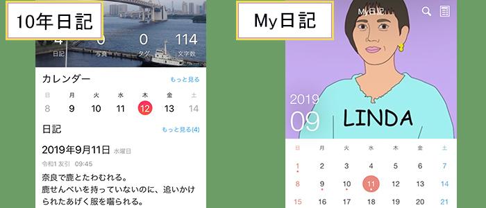 10年日記とMy日記のイメージ