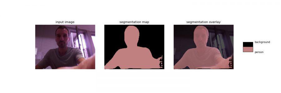 Segmentationの結果