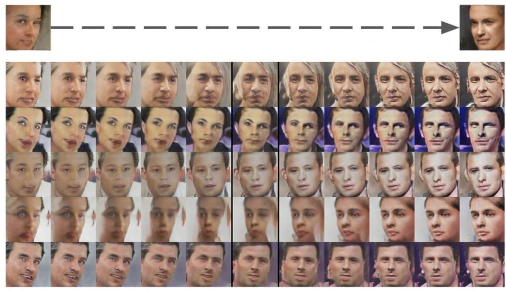 DCGANによる顔画像生成