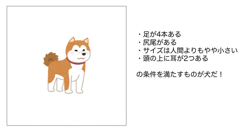 犬のルールを指定する例