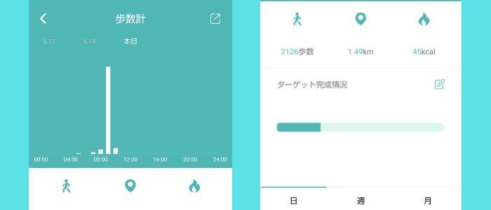 アプリによる歩数の計測