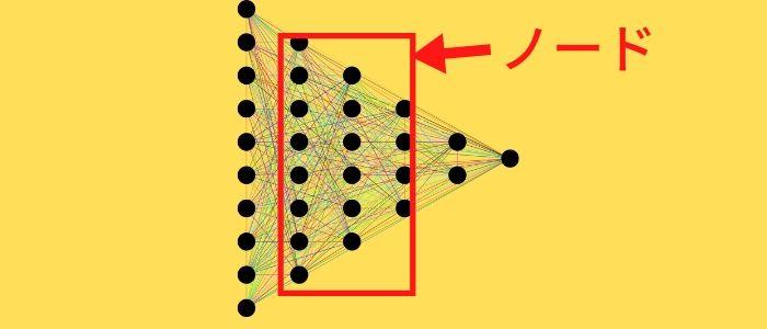 ノードの説明図