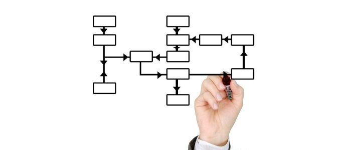 プロセスのイメージ