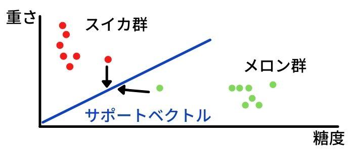 グラフのイメージ